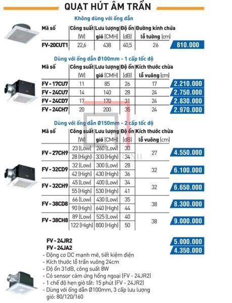 Catalogue quạt hút âm trần Panasonic