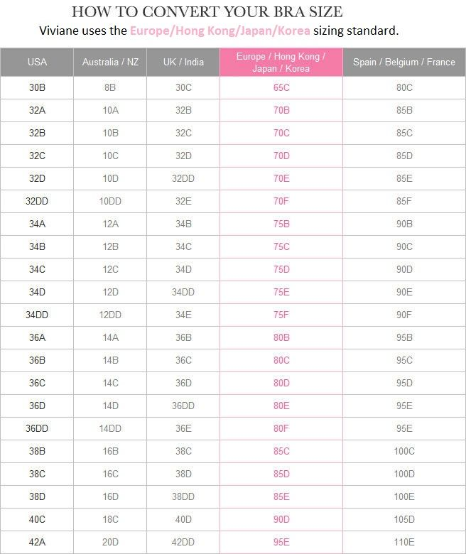 Bra conversion chart for different international bra brands. Petite Cherry uses the Japanese/European/Hong Kong/China/Korean sizing convention