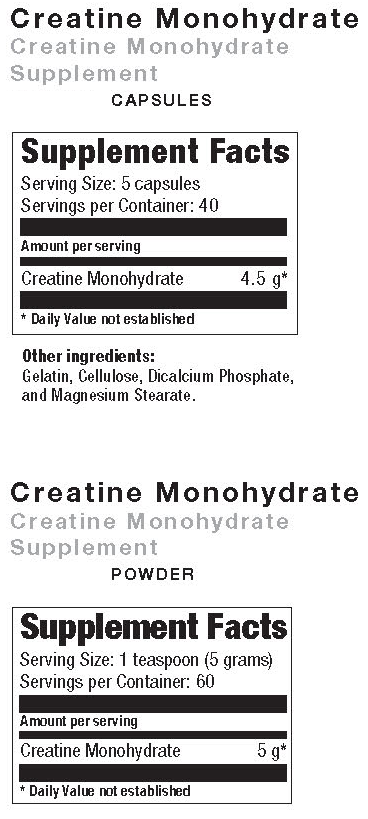 Creatine Monohydrate Facts